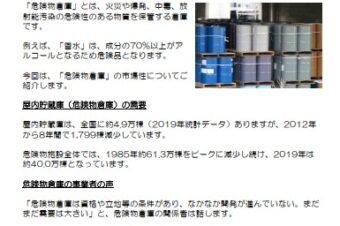 So-Kou工場・倉庫通信令和3年1月